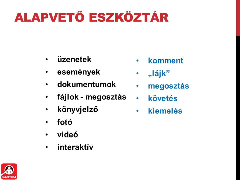 """ALAPVETŐ ESZKÖZTÁR üzenetek események dokumentumok fájlok - megosztás könyvjelző fotó videó interaktív komment """"lájk megosztás követés kiemelés"""
