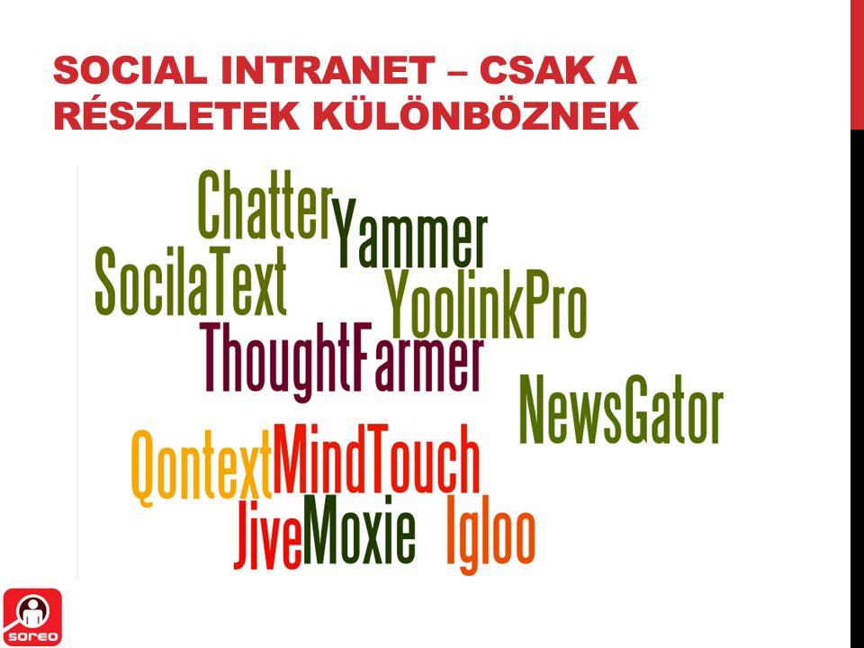 SOCIAL INTRANET – CSAK A RÉSZLETEK KÜLÖNBÖZNEK