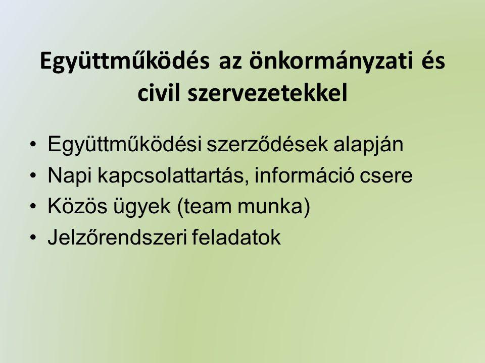 Együttműködés az önkormányzati és civil szervezetekkel Együttműködési szerződések alapján Napi kapcsolattartás, információ csere Közös ügyek (team munka) Jelzőrendszeri feladatok