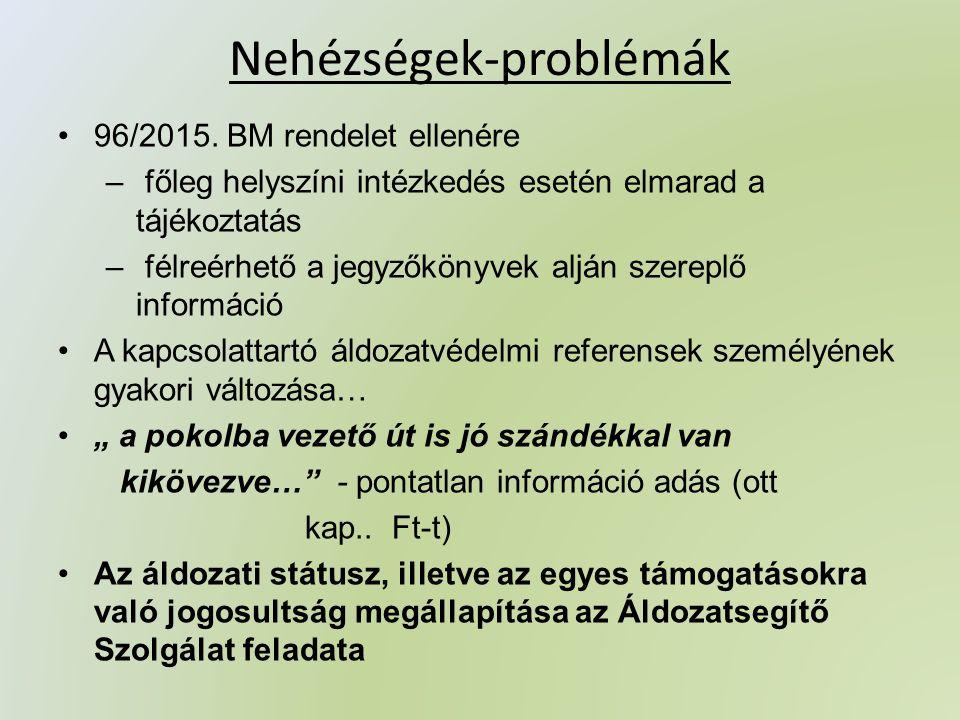 Nehézségek-problémák 96/2015.