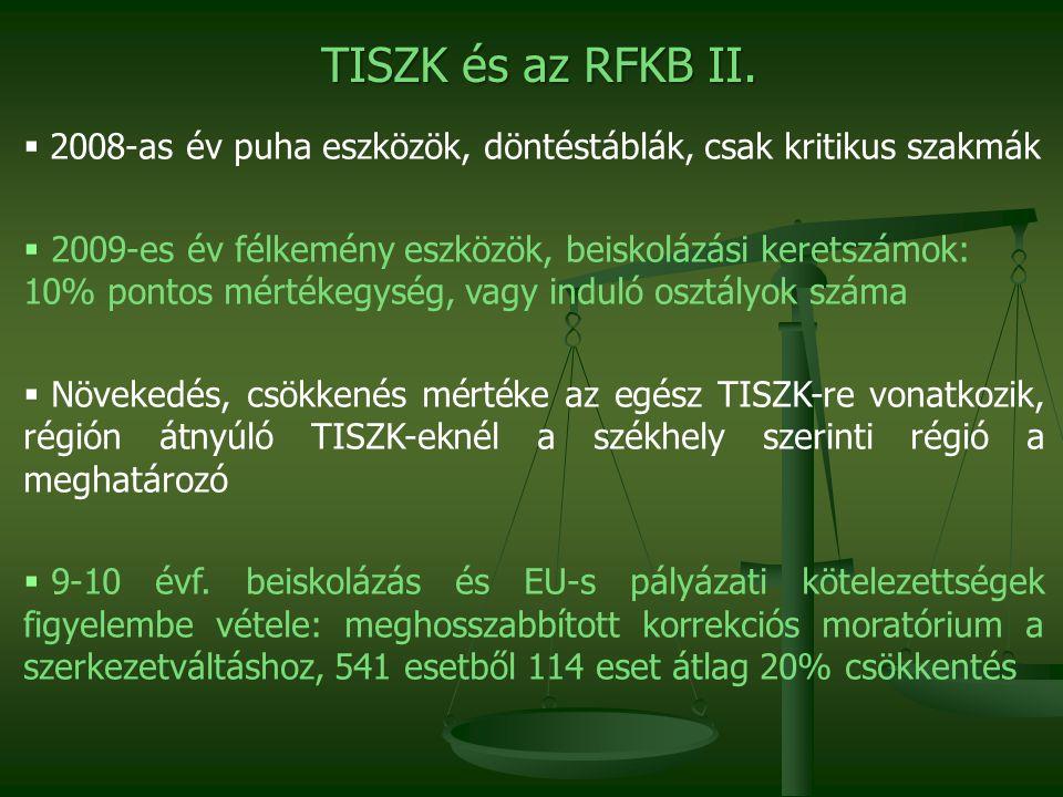 TISZK és az RFKB II.
