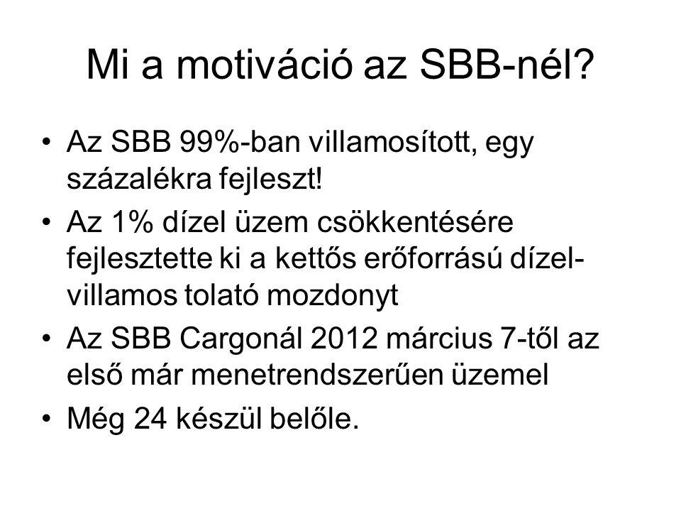 Mi a motiváció az SBB-nél. Az SBB 99%-ban villamosított, egy százalékra fejleszt.