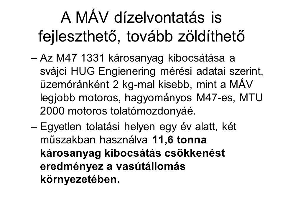 –Az M47 1331 károsanyag kibocsátása a svájci HUG Engienering mérési adatai szerint, üzemóránként 2 kg-mal kisebb, mint a MÁV legjobb motoros, hagyományos M47-es, MTU 2000 motoros tolatómozdonyáé.
