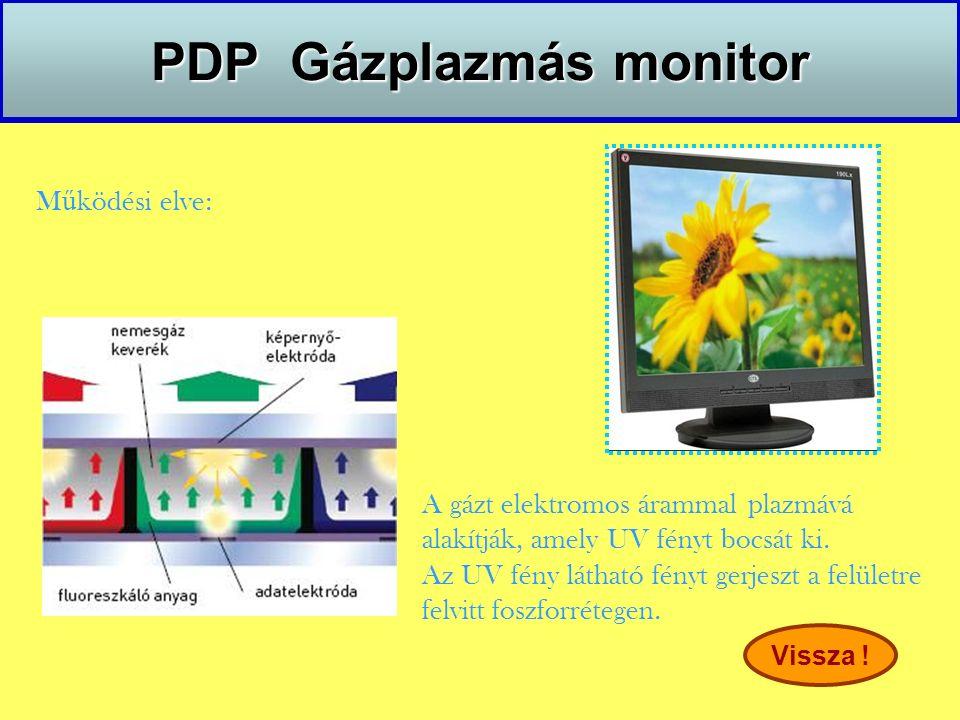 PDP Gázplazmás monitor A gázt elektromos árammal plazmává alakítják, amely UV fényt bocsát ki. Az UV fény látható fényt gerjeszt a felületre felvitt f