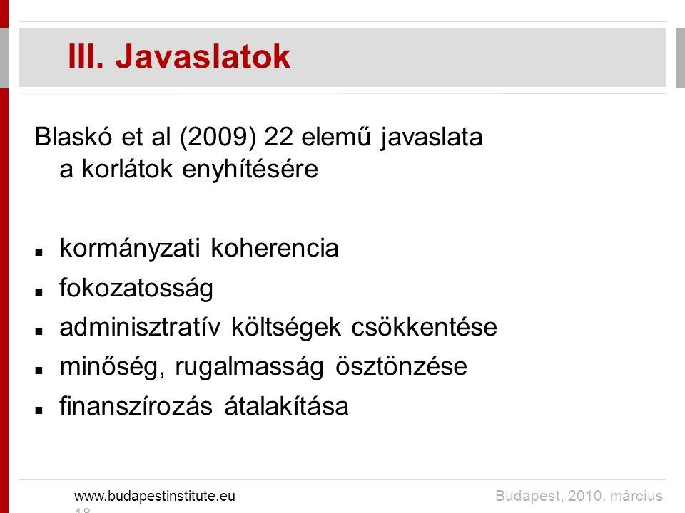 III. Javaslatok www.budapestinstitute.eu Budapest, 2010. március 18. Blaskó et al (2009) 22 elemű javaslata a korlátok enyhítésére kormányzati koheren