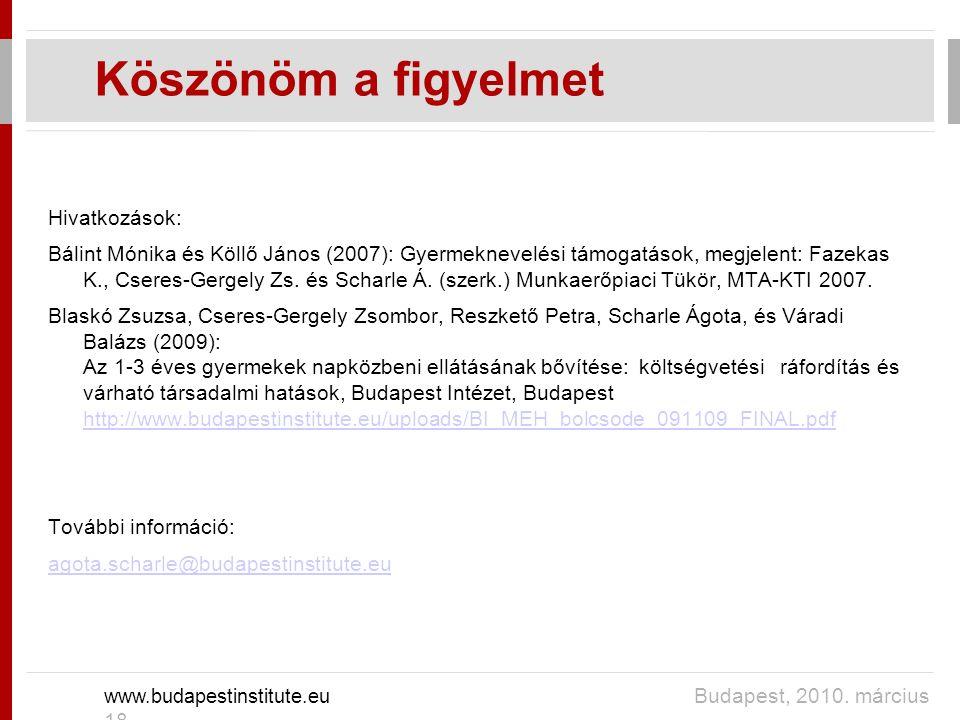 Köszönöm a figyelmet www.budapestinstitute.eu Budapest, 2010.