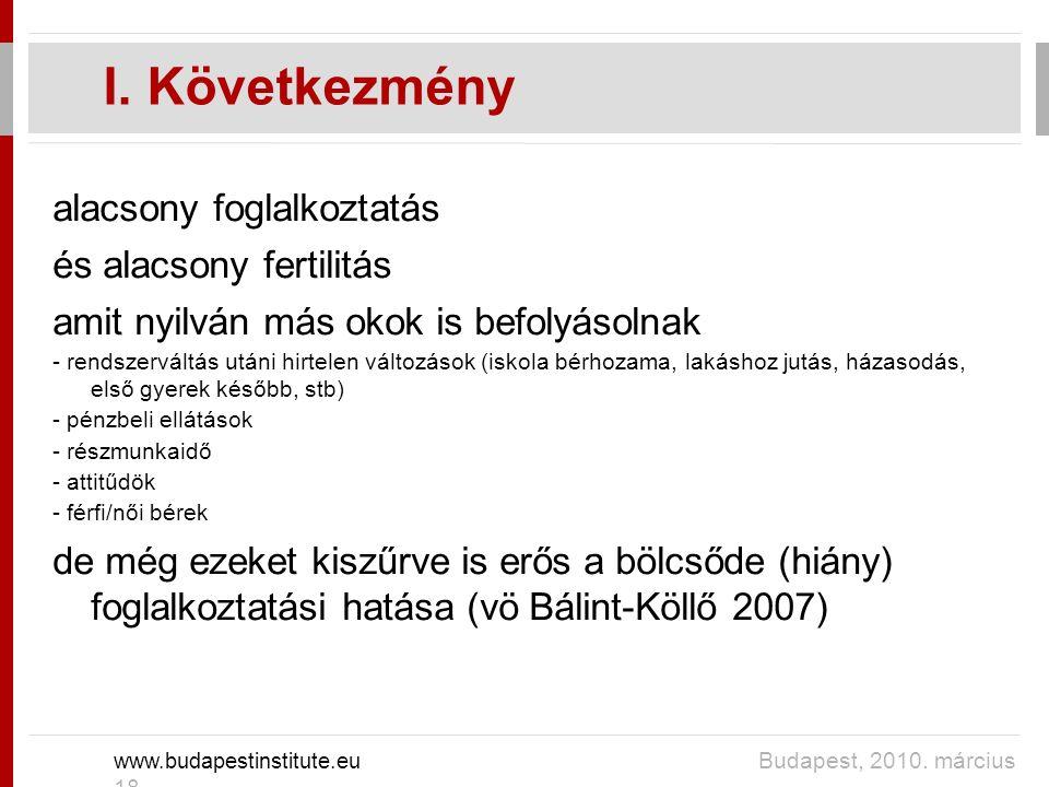I. Következmény www.budapestinstitute.eu Budapest, 2010. március 18. alacsony foglalkoztatás és alacsony fertilitás amit nyilván más okok is befolyáso