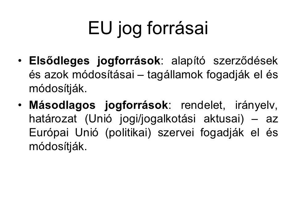 EU jog forrásai Elsődleges jogforrások: alapító szerződések és azok módosításai – tagállamok fogadják el és módosítják. Másodlagos jogforrások: rendel