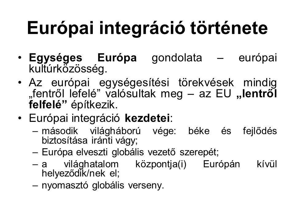 """Európai integráció története Egységes Európa gondolata – európai kultúrközösség. Az európai egységesítési törekvések mindig """"fentről lefelé"""" valósulta"""