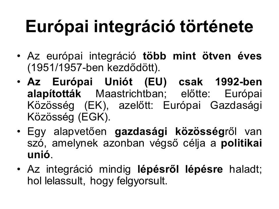 Európai integráció története Az európai integráció több mint ötven éves (1951/1957-ben kezdődött). Az Európai Uniót (EU) csak 1992-ben alapították Maa