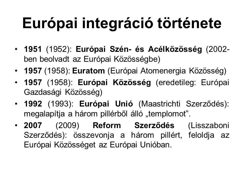 """Európai integráció története 1951 (1952): Európai Szén- és Acélközösség (2002- ben beolvadt az Európai Közösségbe) 1957 (1958): Euratom (Európai Atomenergia Közösség) 1957 (1958): Európai Közösség (eredetileg: Európai Gazdasági Közösség) 1992 (1993): Európai Unió (Maastrichti Szerződés): megalapítja a három pillérből álló """"templomot ."""
