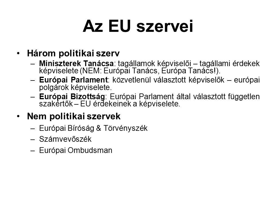 Az EU szervei Három politikai szerv –Miniszterek Tanácsa: tagállamok képviselői – tagállami érdekek képviselete (NEM: Európai Tanács, Európa Tanács!).