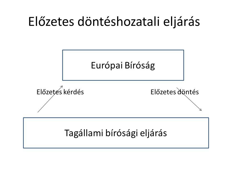 Előzetes döntéshozatali eljárás Előzetes kérdésElőzetes döntés Tagállami bírósági eljárás Európai Bíróság