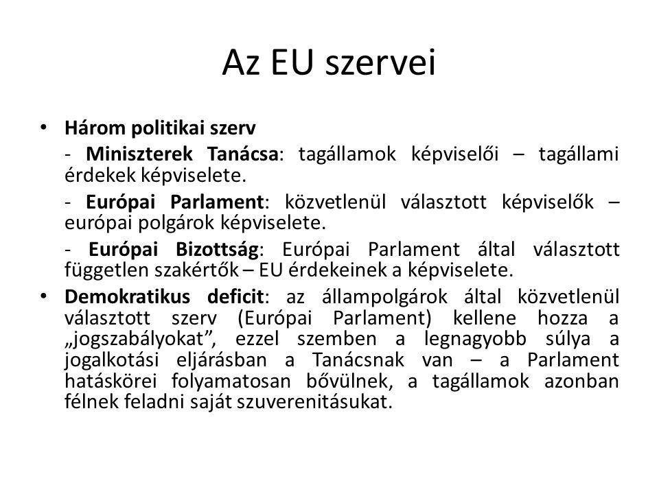 Az EU szervei Három politikai szerv - Miniszterek Tanácsa: tagállamok képviselői – tagállami érdekek képviselete.
