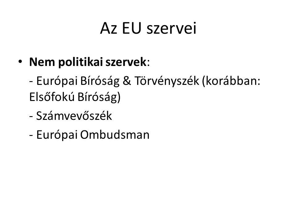 Az EU szervei Nem politikai szervek: - Európai Bíróság & Törvényszék (korábban: Elsőfokú Bíróság) - Számvevőszék - Európai Ombudsman