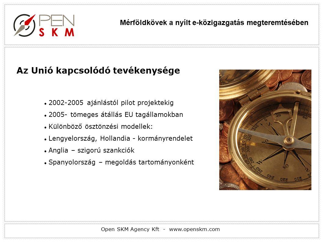 Open SKM Agency Kft - www.openskm.com Az Unió kapcsolódó tevékenysége 2002-2005 ajánlástól pilot projektekig 2005- tömeges átállás EU tagállamokban Különböző ösztönzési modellek: Lengyelország, Hollandia - kormányrendelet Anglia – szigorú szankciók Spanyolország – megoldás tartományonként Mérföldkövek a nyílt e-közigazgatás megteremtésében
