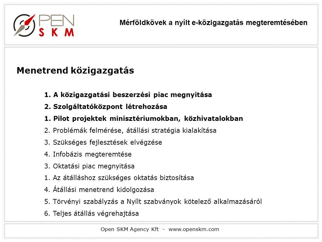 Open SKM Agency Kft - www.openskm.com Menetrend közigazgatás 1.