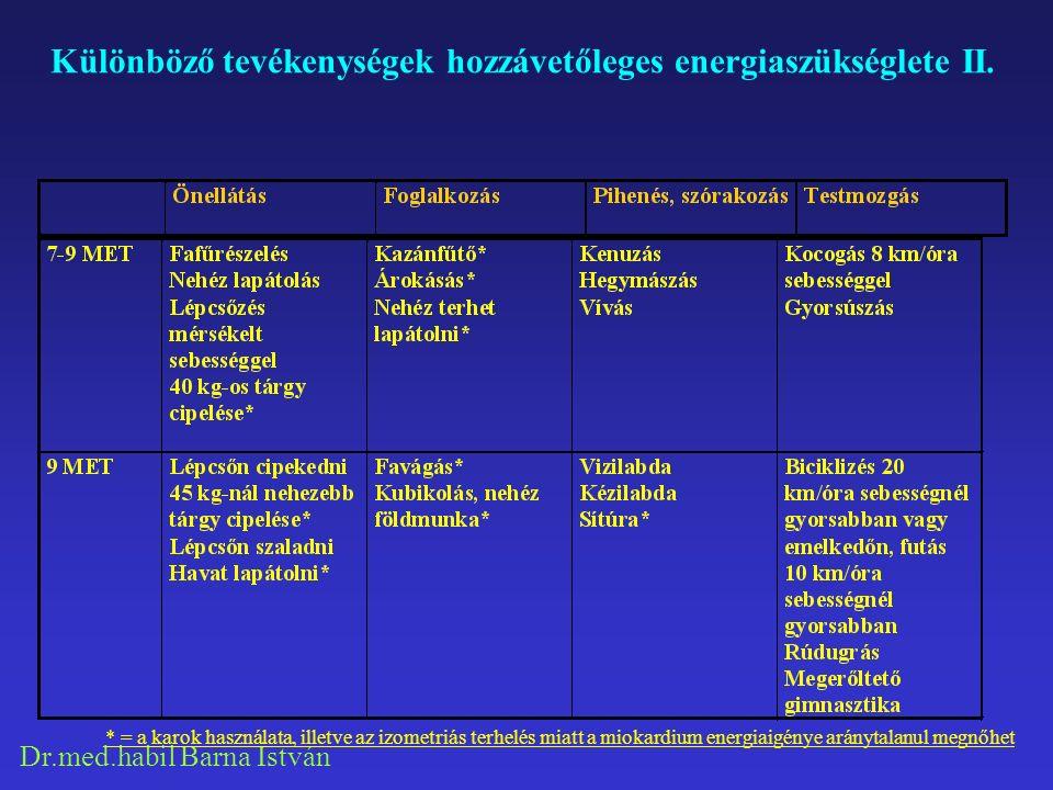 Dr.med.habil Barna István Különböző tevékenységek hozzávetőleges energiaszükséglete II. * = a karok használata, illetve az izometriás terhelés miatt a