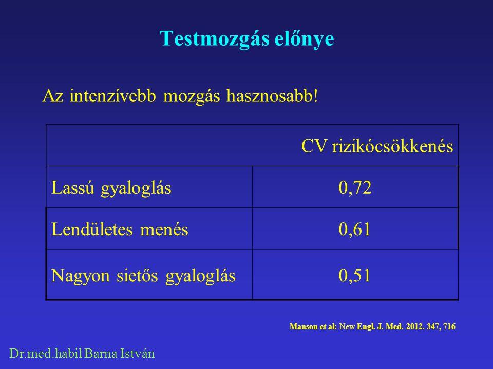 Dr.med.habil Barna István Testmozgás előnye Az intenzívebb mozgás hasznosabb.