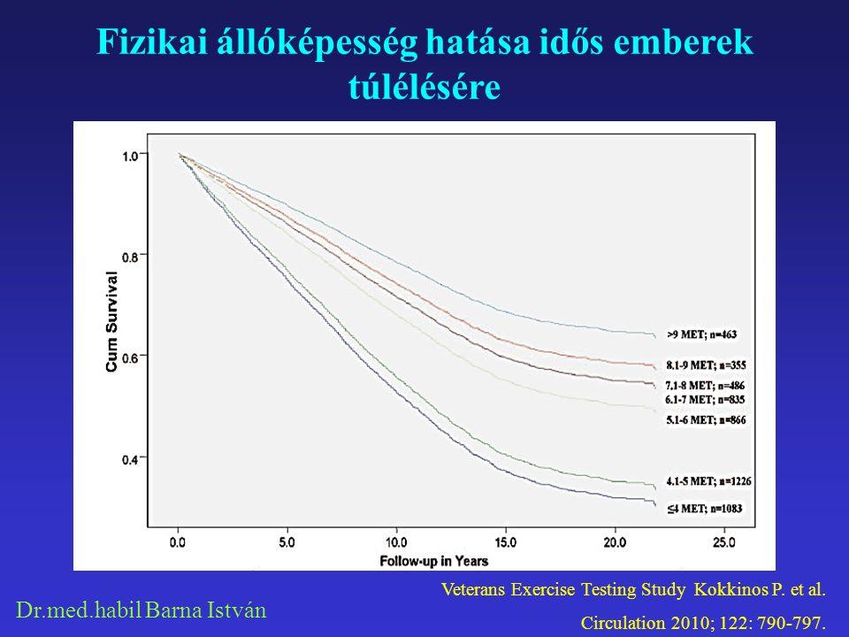 Dr.med.habil Barna István Veterans Exercise Testing Study Kokkinos P. et al. Circulation 2010; 122: 790-797. Fizikai állóképesség hatása idős emberek