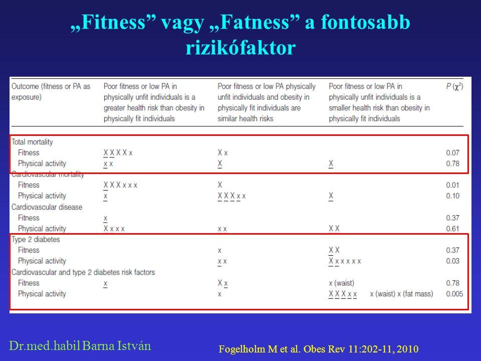 """Dr.med.habil Barna István """"Fitness vagy """"Fatness a fontosabb rizikófaktor Fogelholm M et al."""