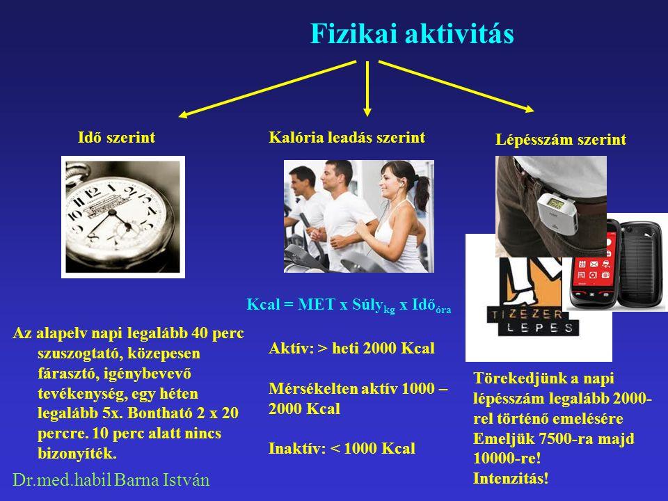 Dr.med.habil Barna István Fizikai aktivitás Az alapelv napi legalább 40 perc szuszogtató, közepesen fárasztó, igénybevevő tevékenység, egy héten legalább 5x.