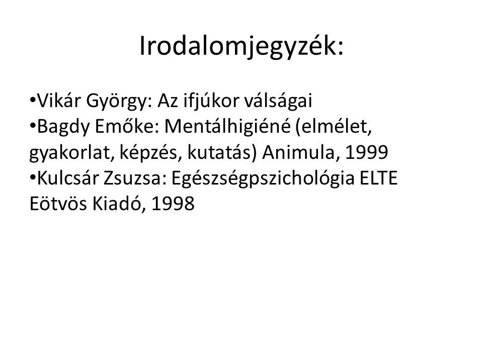 Irodalomjegyzék: Vikár György: Az ifjúkor válságai Bagdy Emőke: Mentálhigiéné (elmélet, gyakorlat, képzés, kutatás) Animula, 1999 Kulcsár Zsuzsa: Egészségpszichológia ELTE Eötvös Kiadó, 1998