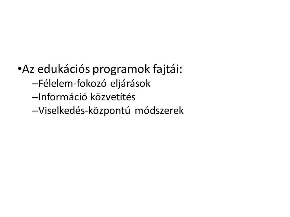 Edukációs programok fajtái: – Iskolai programok – Információ átadás – Ténybeli, kétoldalú információközvetítés (előadás vagy csoportos megbeszélés során) – Elrettentő (pl.