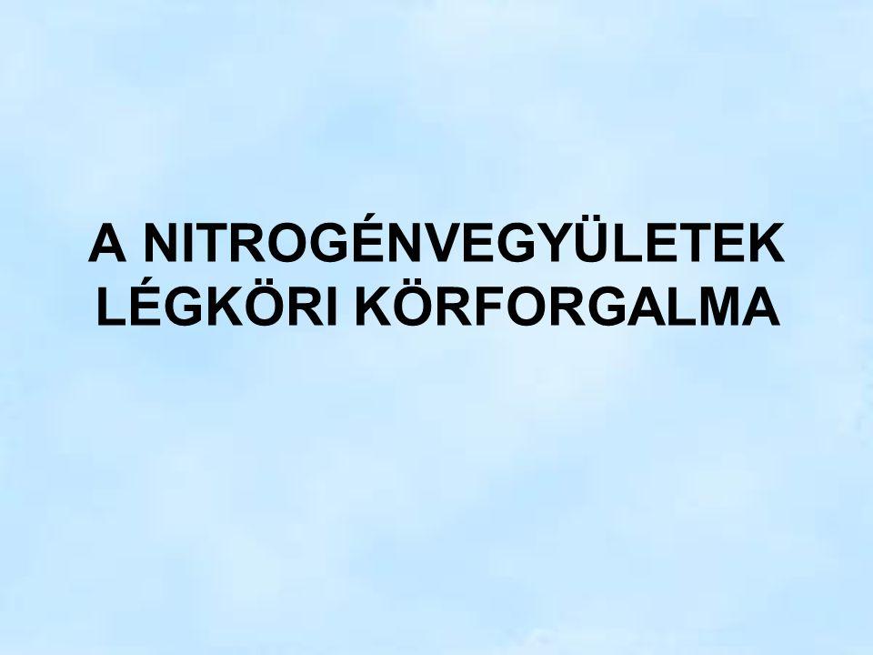 Biogeokémiai körforgalom: anyagforgalom a bioszférán és a geoszférán (légkör, földkéreg, óceánok) keresztül kvázistacionaritás → körforgalom Levegőkémia: a biogeokémiai körforgalom légköri része források – átalakulások – kikerülés Tárgyalásra kerülő anyagok: szénvegyületek nitrogénvegyületek kénvegyületek