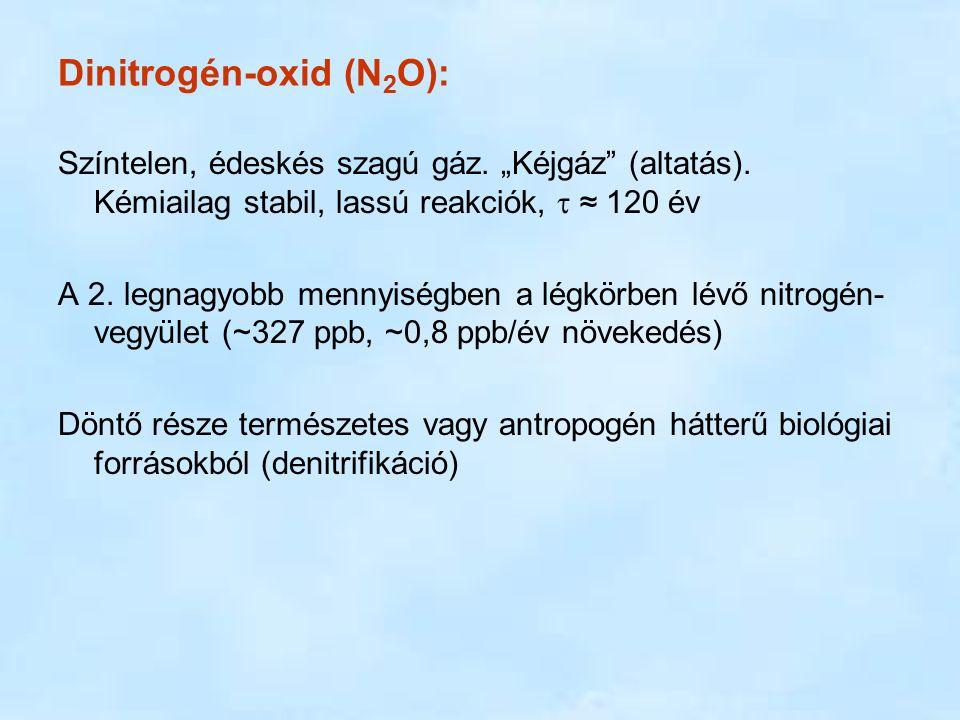 Dinitrogén-oxid (N 2 O) Források (Tg N/év): Természetes források természetes vegetációjú talajok3,3-9,0 óceánok1,8-9,4 légkör (NH 3 oxidáció)0,3-1,2 Természetes források összesen~11 Tg N/év Antropogén források mezőgazdaság 1,7-4,8 ipari források0,2-1,8 légszenny.közvetett0,4-1,3 biomassza égetés0,2-1,0 szennyvízkezelés0,1-0,3 Antropogén források összesen ~7 Tg N/év Források összesen (IPCC, 2014) 17,9 Tg N/év