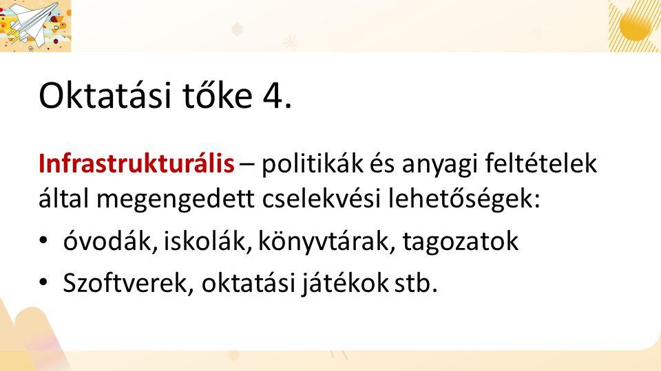 Oktatási tőke 4.