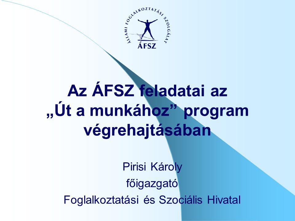 """Az ÁFSZ feladatai az """"Út a munkához program végrehajtásában Pirisi Károly főigazgató Foglalkoztatási és Szociális Hivatal"""