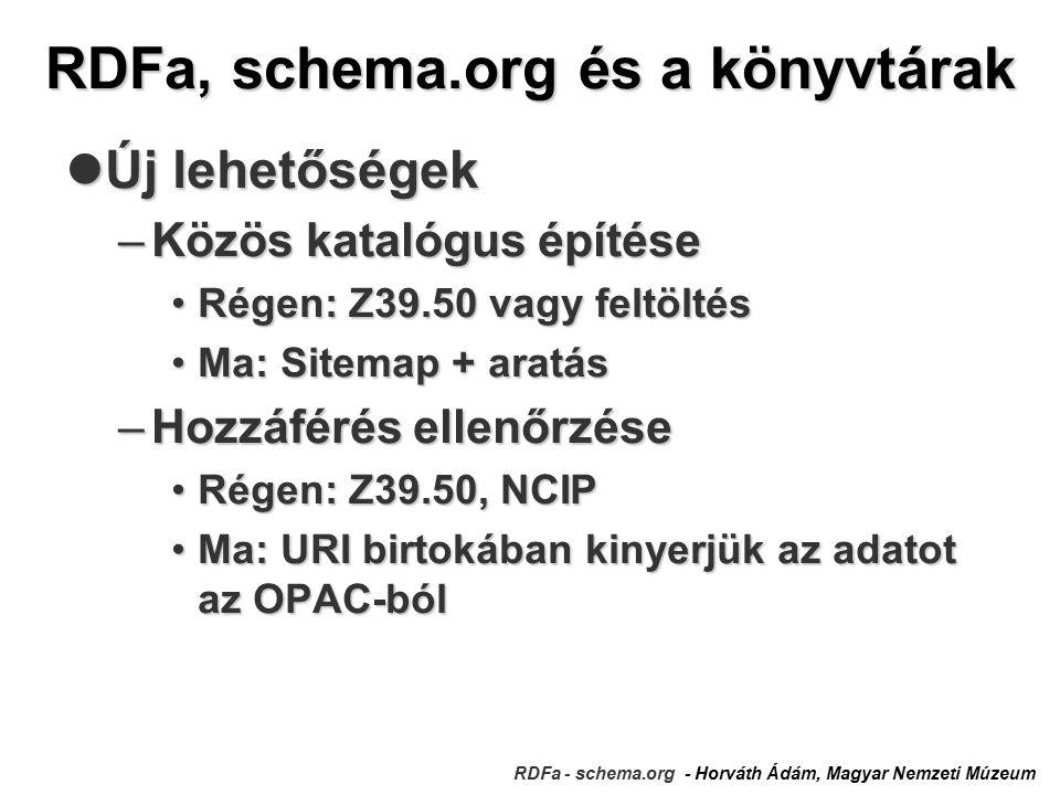 RDFa, schema.org és a könyvtárak RDFa - schema.org - Horváth Ádám, Magyar Nemzeti Múzeum Új lehetőségek Új lehetőségek –Közös katalógus építése Régen: Z39.50 vagy feltöltésRégen: Z39.50 vagy feltöltés Ma: Sitemap + aratásMa: Sitemap + aratás –Hozzáférés ellenőrzése Régen: Z39.50, NCIPRégen: Z39.50, NCIP Ma: URI birtokában kinyerjük az adatot az OPAC-bólMa: URI birtokában kinyerjük az adatot az OPAC-ból