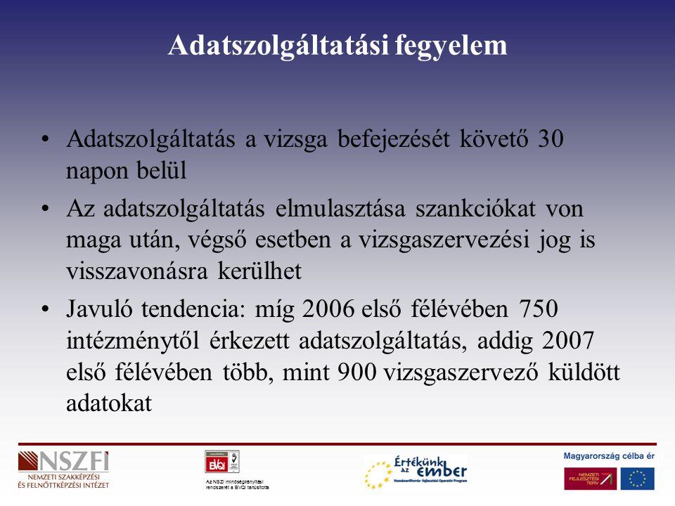 Az NSZI minőségirányítási rendszerét a BVQI tanúsította OSAP 1665 Felnőttképzési statisztika Az adatszolgáltatás a 229/2006.