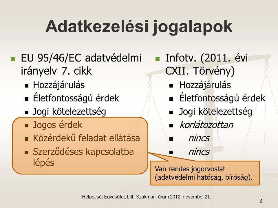 Adatkezelési jogalapok EU 95/46/EC adatvédelmi irányelv 7.