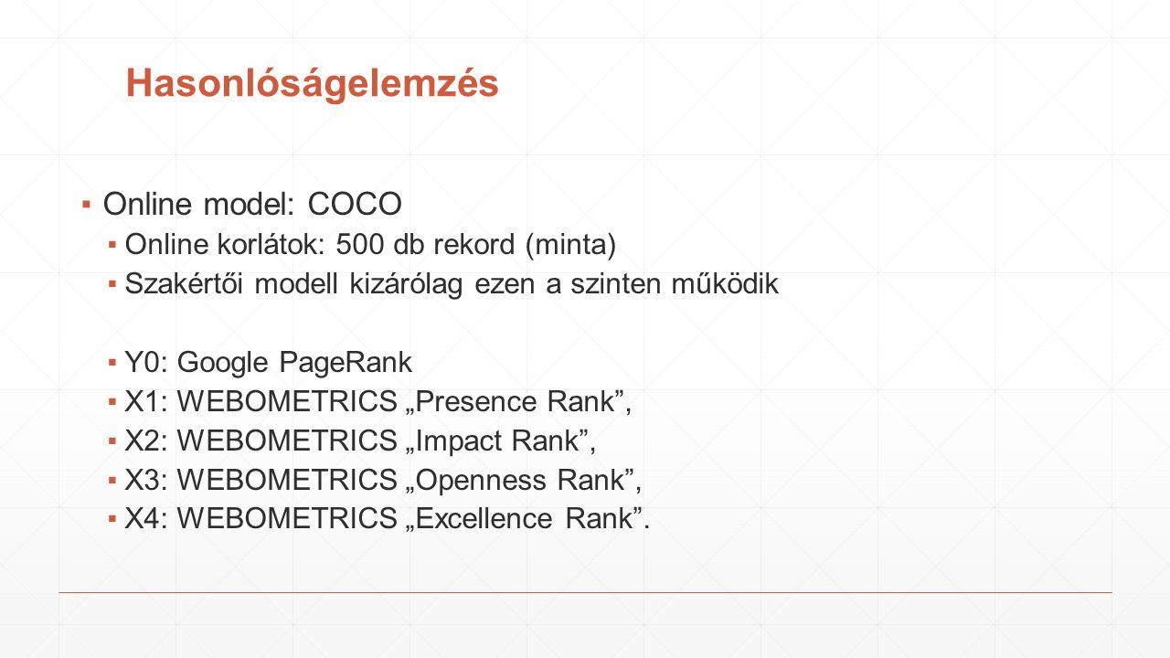 """Hasonlóságelemzés ▪Online model: COCO ▪Online korlátok: 500 db rekord (minta) ▪Szakértői modell kizárólag ezen a szinten működik ▪Y0: Google PageRank ▪X1: WEBOMETRICS """"Presence Rank , ▪X2: WEBOMETRICS """"Impact Rank , ▪X3: WEBOMETRICS """"Openness Rank , ▪X4: WEBOMETRICS """"Excellence Rank ."""