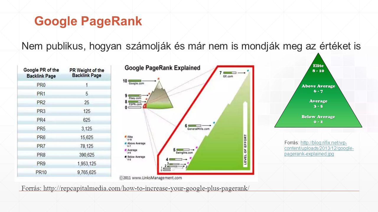 """Google PageRank Forrás: http://blog.rifix.net/wp- content/uploads/2013/12/google-pagerank-explained.jpghttp://blog.rifix.net/wp- content/uploads/2013/12/google-pagerank-explained.jpg """"Ma a Google algoritmusai több mint 200 egyedi jelre vagy nyomra hagyatkoznak, amelyek segítenek kitalálni, hogy Ön mit keres valójában."""