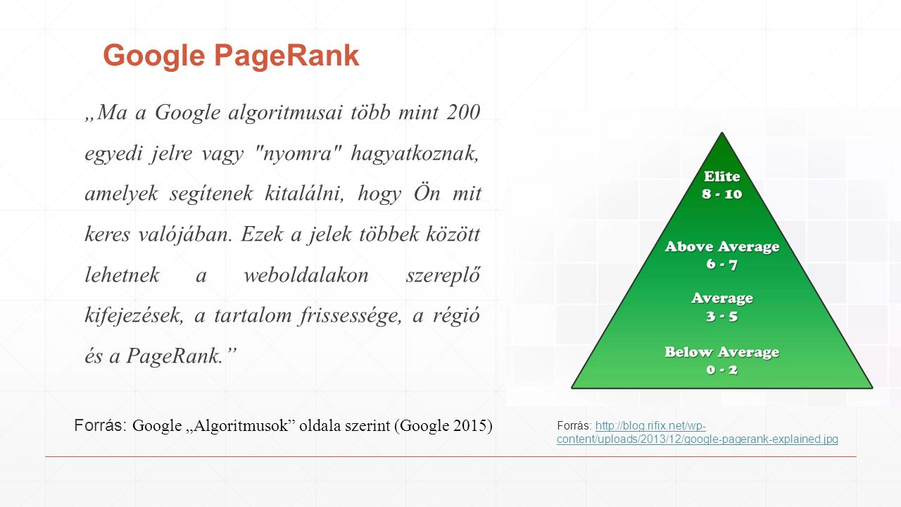 Google PageRank Forrás: http://blog.rifix.net/wp- content/uploads/2013/12/google-pagerank-explained.jpghttp://blog.rifix.net/wp- content/uploads/2013/