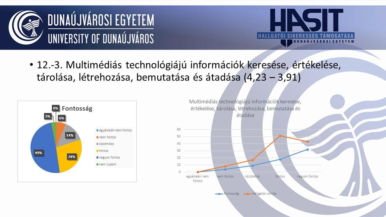 12.-3. Multimédiás technológiájú információk keresése, értékelése, tárolása, létrehozása, bemutatása és átadása (4,23 – 3,91)