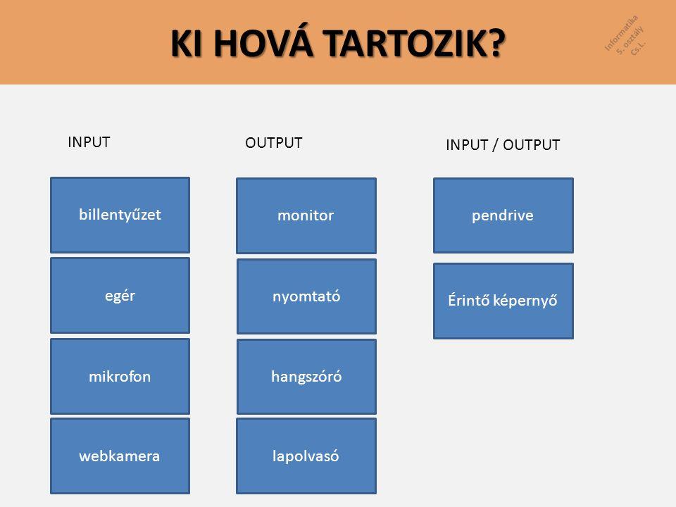 Informatika 5. osztály Cs.L. KI HOVÁ TARTOZIK.