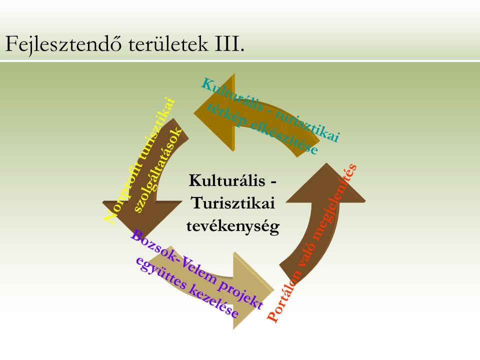 Fejlesztendő területek III.