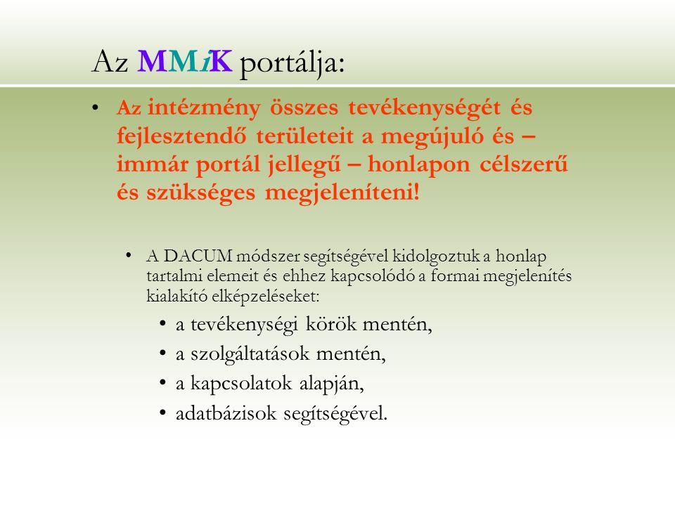 Az MMiK portálja: Az intézmény összes tevékenységét és fejlesztendő területeit a megújuló és – immár portál jellegű – honlapon célszerű és szükséges megjeleníteni.