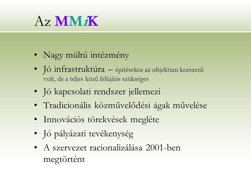 Az MMiK Nagy múltú intézmény Jó infrastruktúra – építésekor az objektum korszerű volt, de a teljes körű felújítás szükséges Jó kapcsolati rendszer jellemezi Tradicionális közművelődési ágak művelése Innovációs törekvések megléte Jó pályázati tevékenység A szervezet racionalizálása 2001-ben megtörtént
