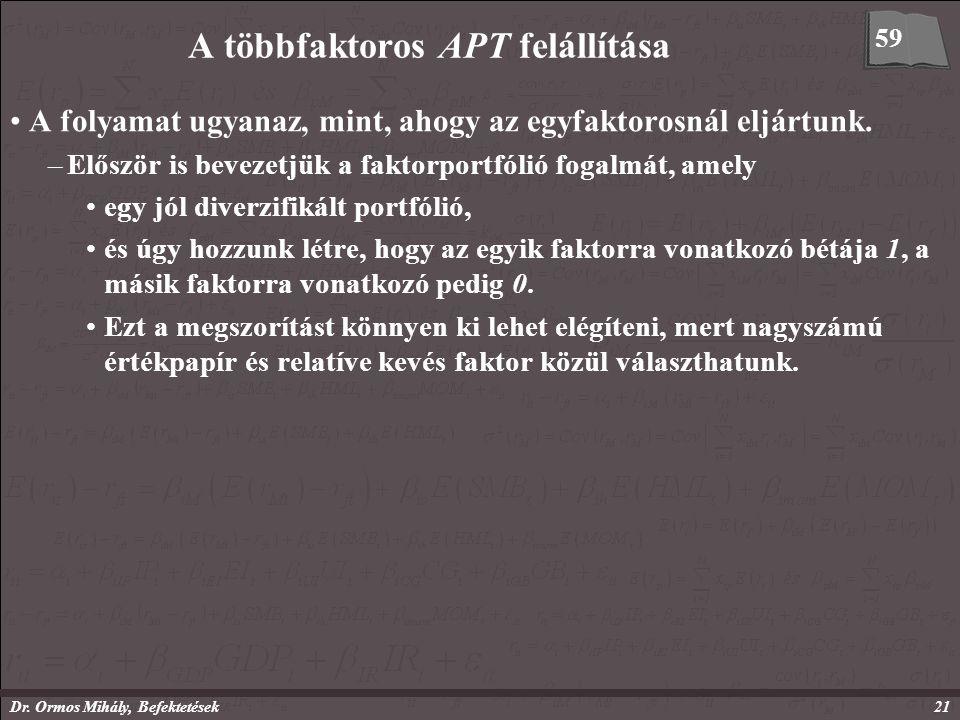 Dr. Ormos Mihály, Befektetések21 A többfaktoros APT felállítása A folyamat ugyanaz, mint, ahogy az egyfaktorosnál eljártunk. –Először is bevezetjük a