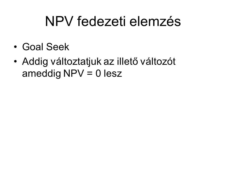 NPV fedezeti elemzés Goal Seek Addig változtatjuk az illető változót ameddig NPV = 0 lesz