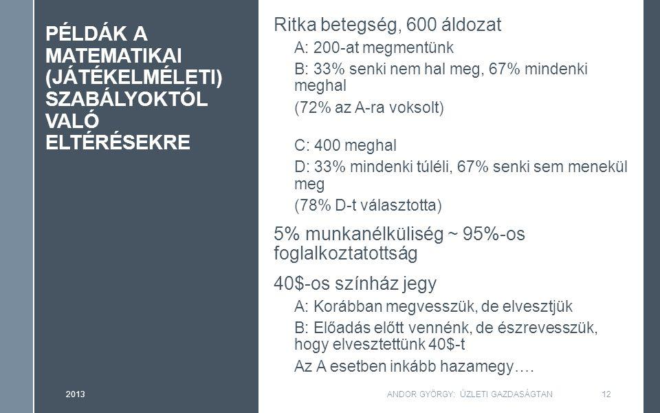 PÉLDÁK A MATEMATIKAI (JÁTÉKELMÉLETI) SZABÁLYOKTÓL VALÓ ELTÉRÉSEKRE Ritka betegség, 600 áldozat A: 200-at megmentünk B: 33% senki nem hal meg, 67% mindenki meghal (72% az A-ra voksolt) C: 400 meghal D: 33% mindenki túléli, 67% senki sem menekül meg (78% D-t választotta) 5% munkanélküliség ~ 95%-os foglalkoztatottság 40$-os színház jegy A: Korábban megvesszük, de elvesztjük B: Előadás előtt vennénk, de észrevesszük, hogy elvesztettünk 40$-t Az A esetben inkább hazamegy….