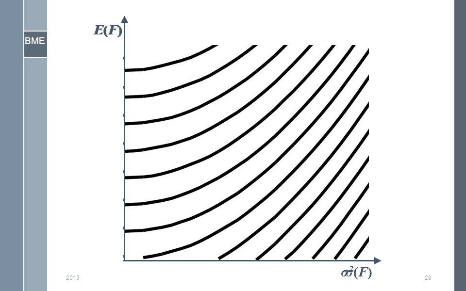 BME 201329 E(F)E(F) σ2(F)σ2(F) E(F)E(F) σ(F)σ(F)