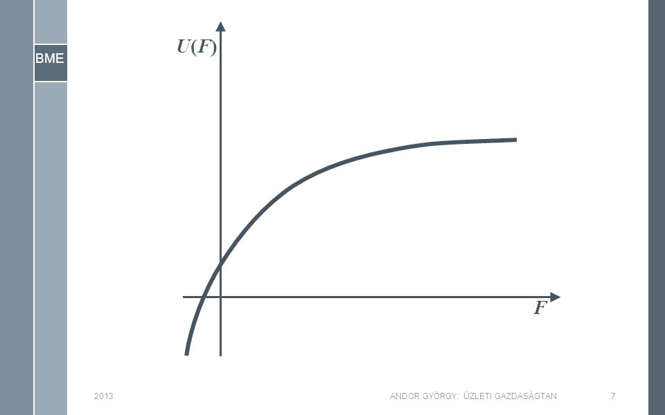 """BME 2013ANDOR GYÖRGY: ÜZLETI GAZDASÁGTAN38 ›Kérdőíves változat II.: –""""Tegyük fel, hogy Ön éppen most készül nyugdíjba vonulni, és nyugdíját illetően az alábbi két lehetőség közül választhat: ›Az A lehetőség a nyugdíjazása előtti éves jövedelmével megegyező éves jövedelmet kínál."""