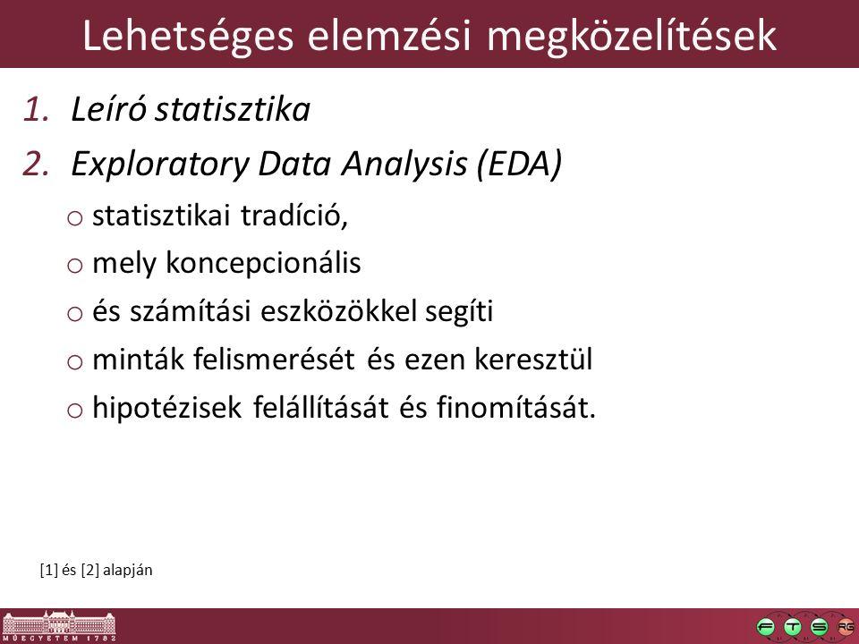 Lehetséges elemzési megközelítések 1.Leíró statisztika 2.Exploratory Data Analysis (EDA) o statisztikai tradíció, o mely koncepcionális o és számítási eszközökkel segíti o minták felismerését és ezen keresztül o hipotézisek felállítását és finomítását.