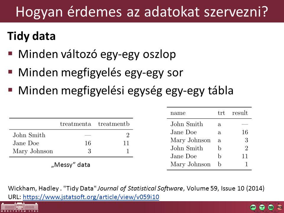 Hogyan érdemes az adatokat szervezni? Tidy data  Minden változó egy-egy oszlop  Minden megfigyelés egy-egy sor  Minden megfigyelési egység egy-egy